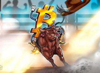 Mua nóng đẩy giá Bitcoin lên cao ngất ở mức 36.574 USD